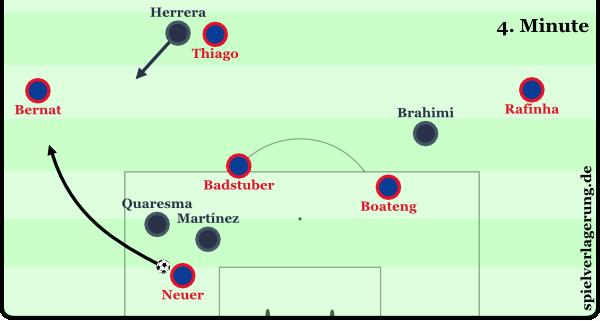 2015-04-21_Bayern-Porto_Szene3
