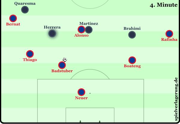 Herrera rückte oftmals in die vorderste Linie, wodurch ein 4-2-4 bei Porto entstand.