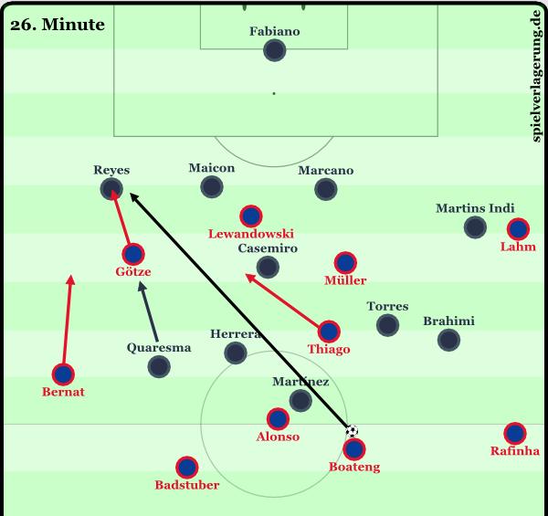 2015-04-21_Bayern-Porto_Szene8