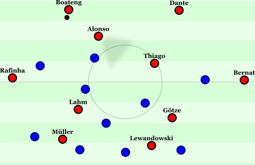 Alonso deckt Thiago