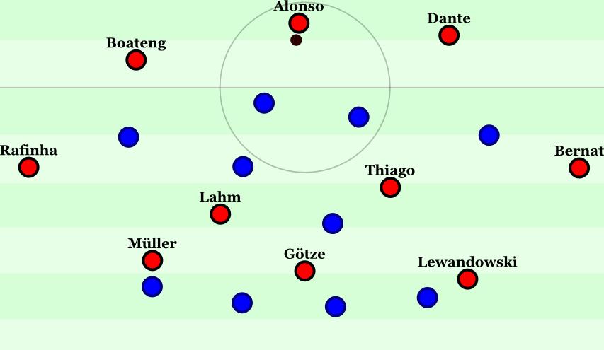 Porto im 4-1-1-4-0