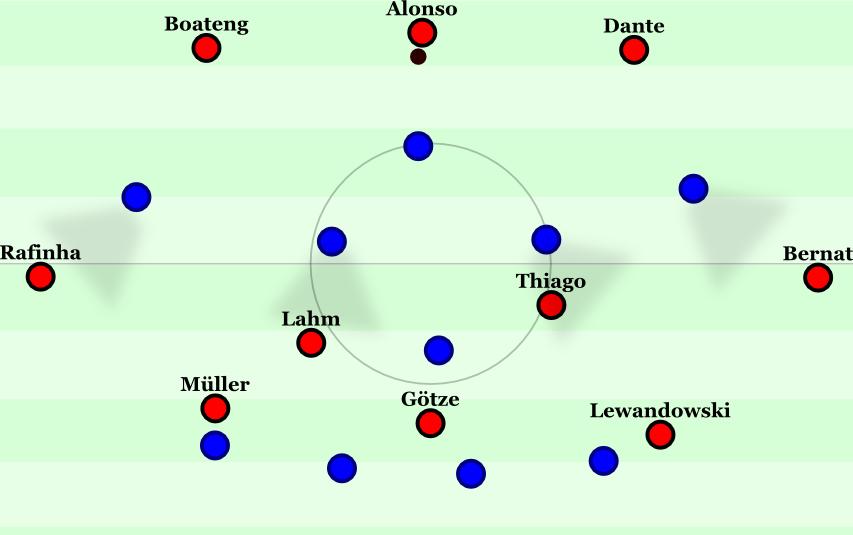 Porto im 4-1-2-3-0