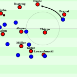 Lopetegui überlistet Guardiola