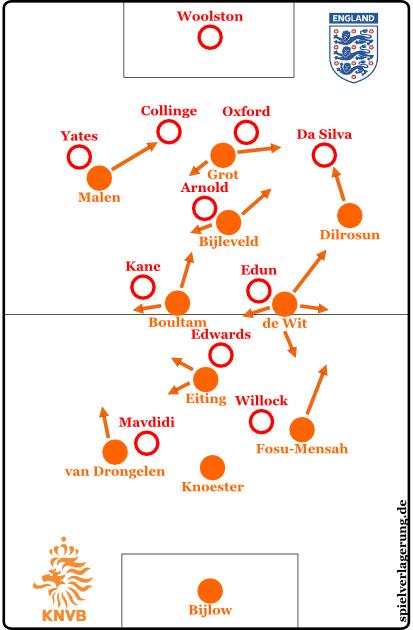Die Niederlande nach der Umstellung.