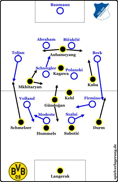 2015-05-02_Hoffenheim-Dortmund_Grundformation