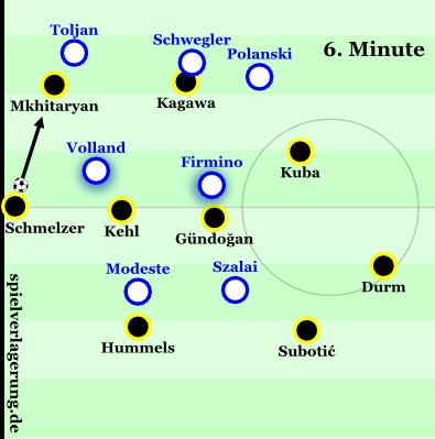 2015-05-02_Hoffenheim-Dortmund_Szene1
