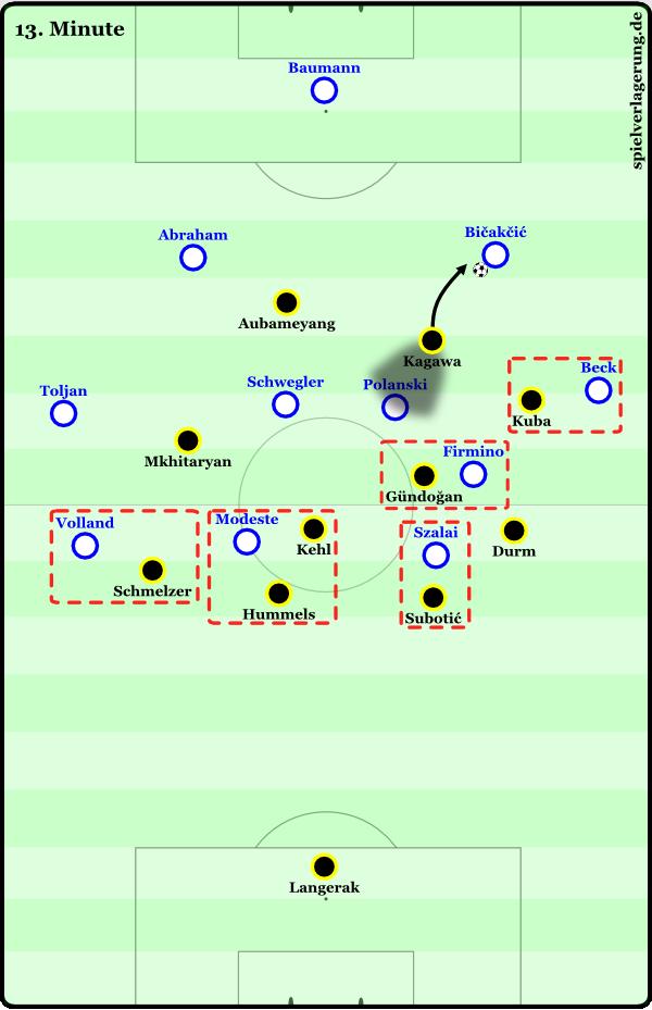 2015-05-02_Hoffenheim-Dortmund_Szene2