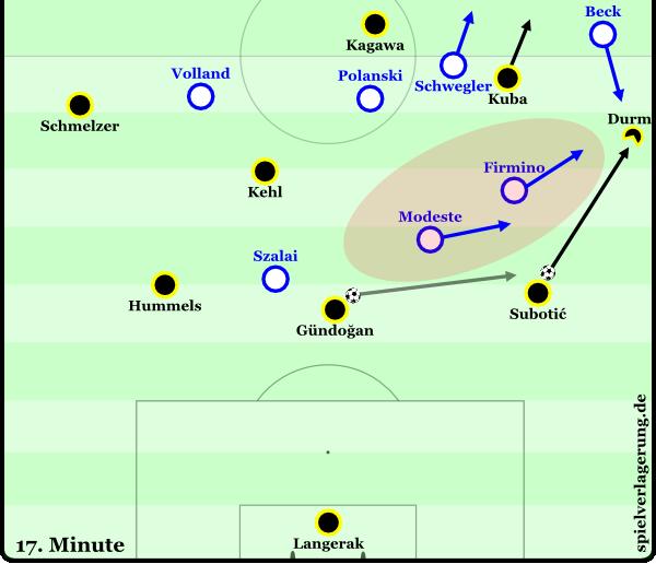 2015-05-02_Hoffenheim-Dortmund_Szene4