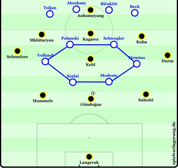 2015-05-02_Hoffenheim-Dortmund_Szene4_2