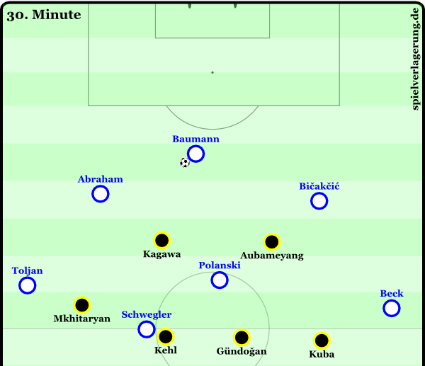 2015-05-02_Hoffenheim-Dortmund_Szene6