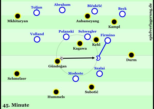 2015-05-02_Hoffenheim-Dortmund_Szene7