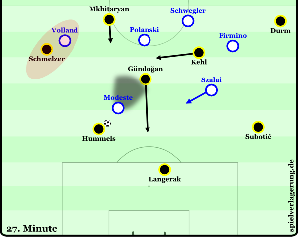 2015-05-02_Hoffenheim-Dortmund_Szene8