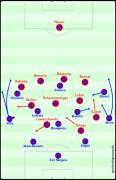 Alba erhält den Ball, Bayern schiebt zu und stellt das 4-4-2-0 her. Übrigens: Diese Spielweise legte Eintracht Braunschweig in der ersten Bundesliga unter Thorsten Lieberknecht ohne diese Asymmetrie phasenweise an den Tag.