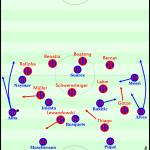 Fünf Fragen zu Barcelona gegen Bayern