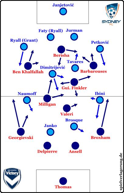 a-league-final-2015-victory-sydney