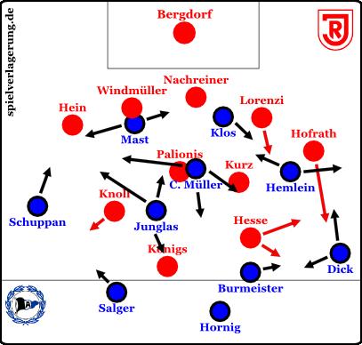 aufstiegsspiele-3liga-2015-dsc-regensburg-aufbau