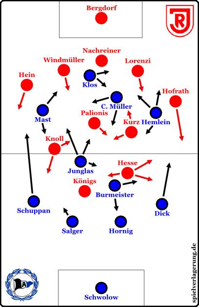 aufstiegsspiele-3liga-2015-dsc-regensburg