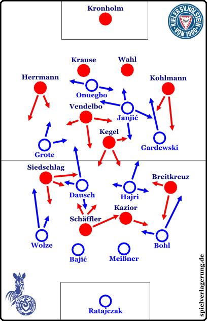 aufstiegsspiele-3liga-2015-msv-kiel