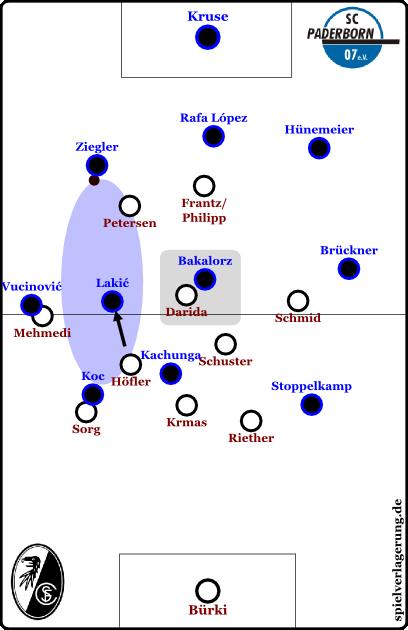 scf-scp-2015-vs-weiträumig