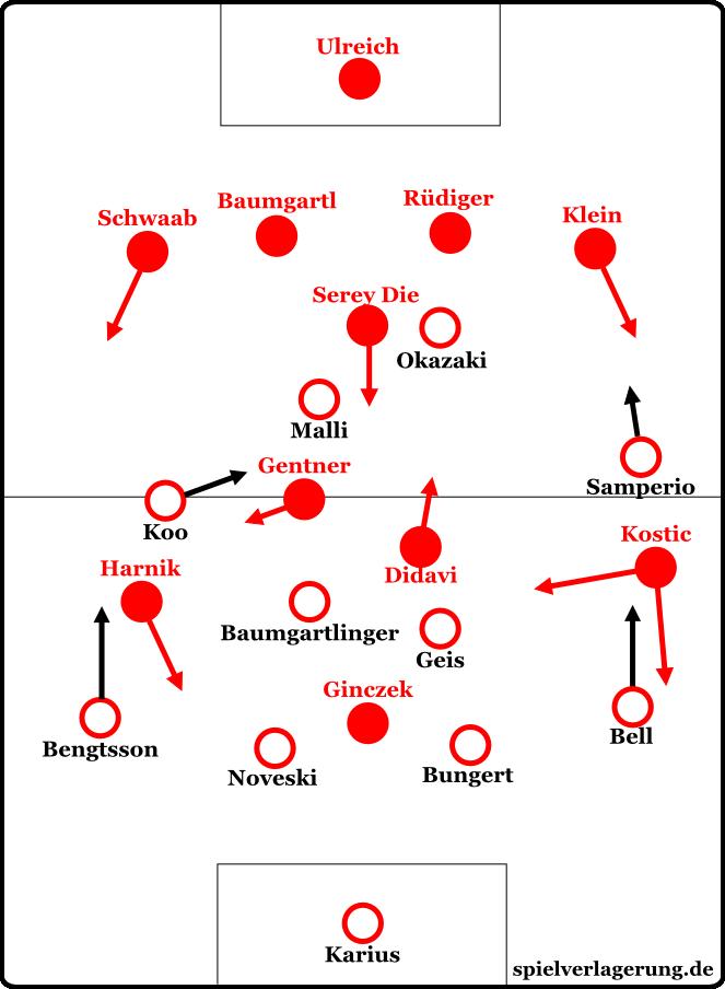 Das Mainzer System nach der Umstellung in der Halbzeitpause.