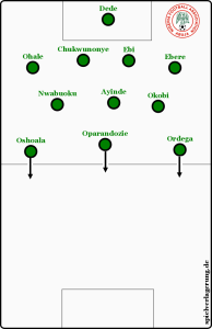 Schweden-Nigera- Frauenfußball-WM Kanada, Nigeria defensiv