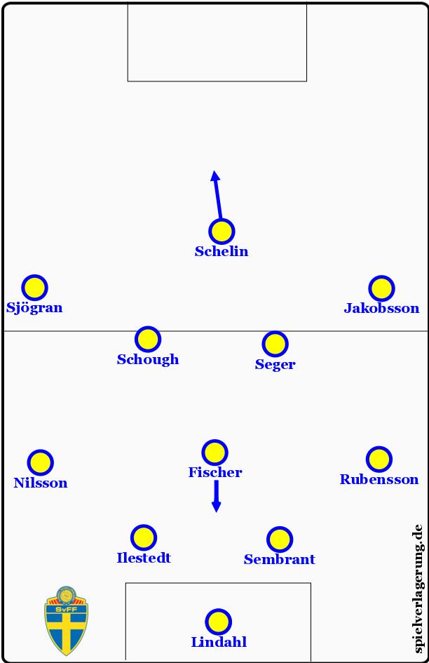 2015-06-0_Schweden_Umstellung_4-1-4-1_neu