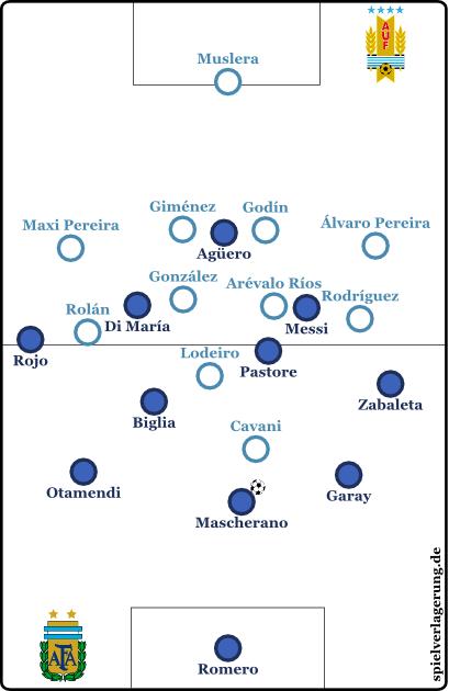 2015-06-17_Argentinien-Uruguay_Arg-Aufbau