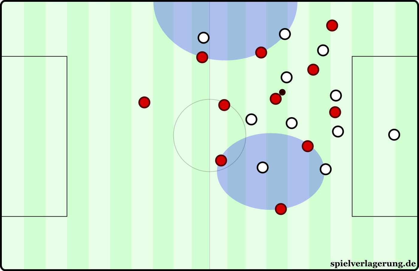 Befreiung aus dem Gegenpressing durch vororganisierte Anspielstationen. Favre tat etwas ähnliches im letzten Heynckes-Spiel.