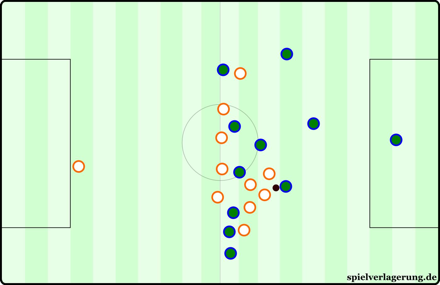Eine Spielszene der Niederländer von der WM 1974. Abseitsfalle und Gegenpressing, olé!