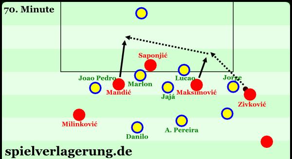 abschlussrückblick u20-wm-2015-finaltor