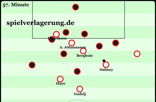 eredivisie saisonrückblick 1415 az-off-ordnung