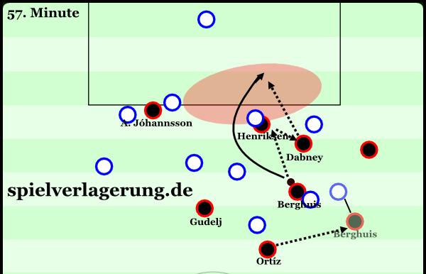 eredivisie saisonrückblick 1415 az-off2