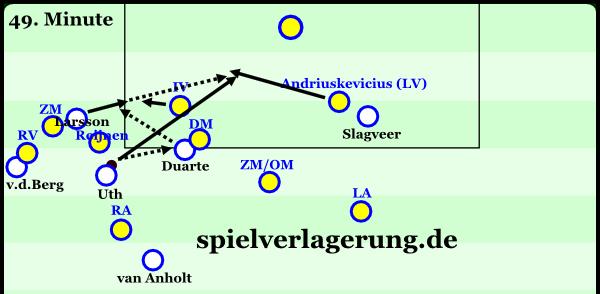 eredivisie saisonrückblick 1415 heerenveen-kombi-