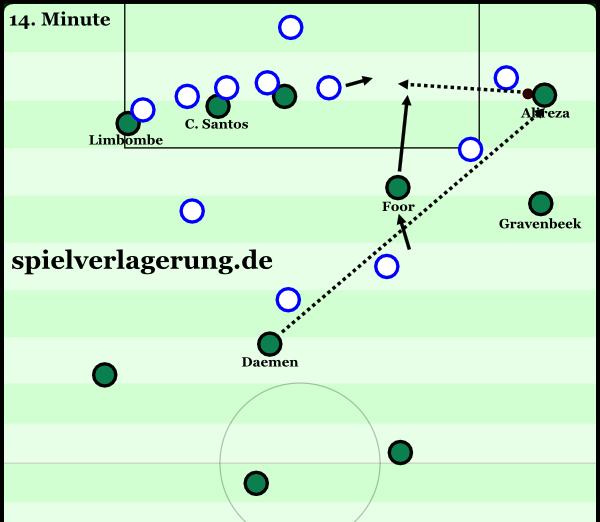 eredivisie saisonrückblick 1415 nec-angriff
