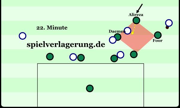 eredivisie saisonrückblick 1415 nec-def
