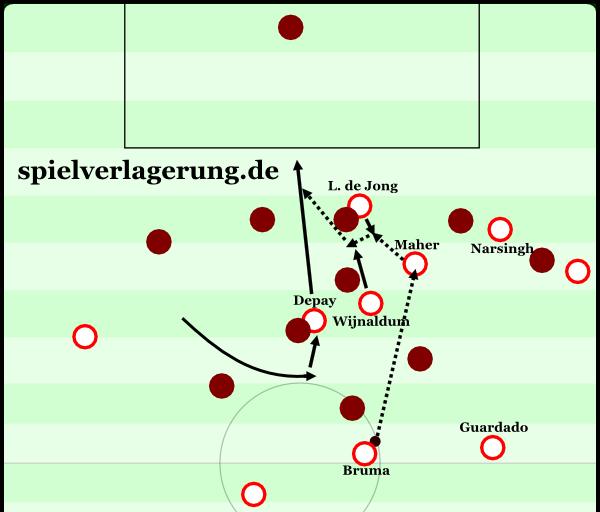 eredivisie saisonrückblick 1415 psv-kombi