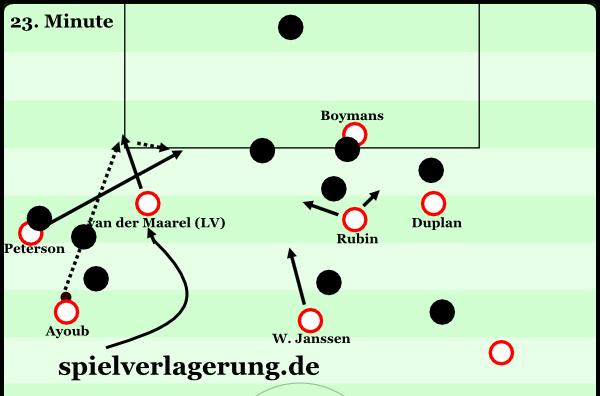 eredivisie saisonrückblick 1415 utrecht-424