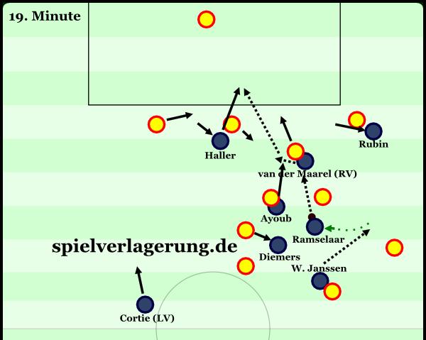 eredivisie saisonrückblick 1415 utrecht-kombi-gae