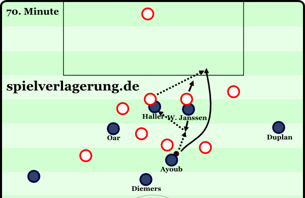 eredivisie saisonrückblick 1415 utrecht-kombi-psv