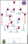 2015-07-04_Chile-Argentinien_Grundformation