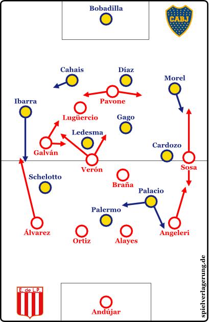 Boca Juniors - Estudiantes de La Plata 1:2, Apertura 2006, Finale, 13.12.2006, Estadio José Amalfitani