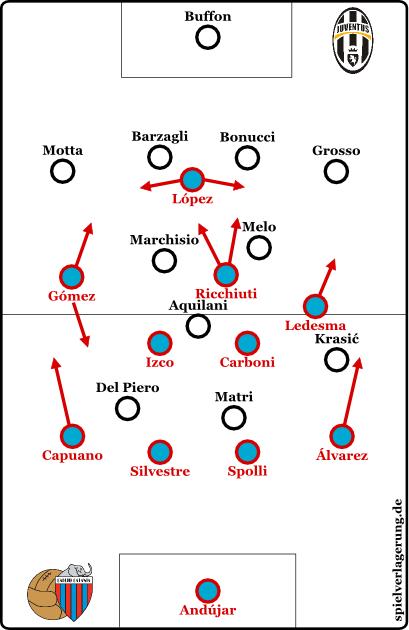 Juventus - Catania 2:2, Serie A, 34. Spieltag, 23.4.2011, Stadio Olimpico di Torino