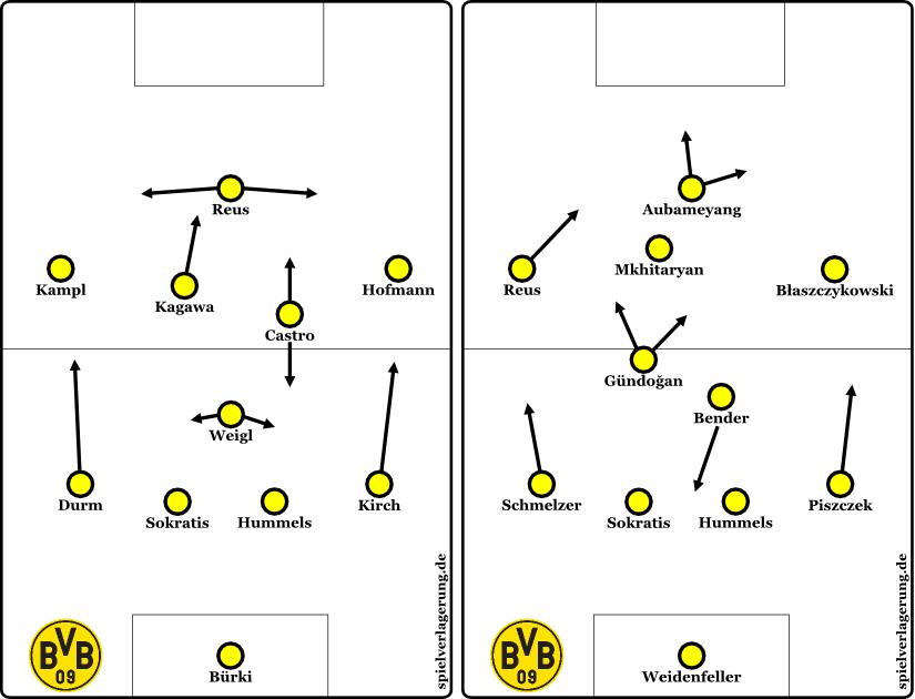 2015-07-08_Dortmund_Grundformation