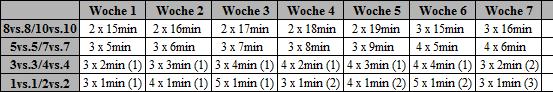 2015-07-10_Trainingssteuerung_9