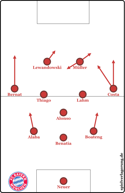 2015-07-28_Bayern-3142