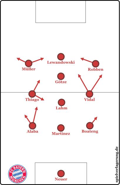 2015-07-28_Bayern-3313