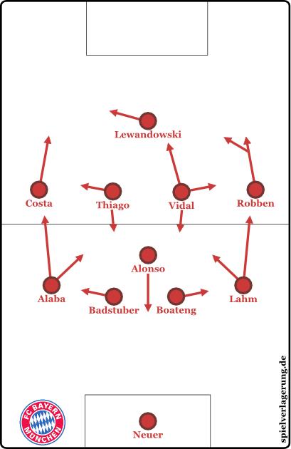 2015-07-28_Bayern-4141