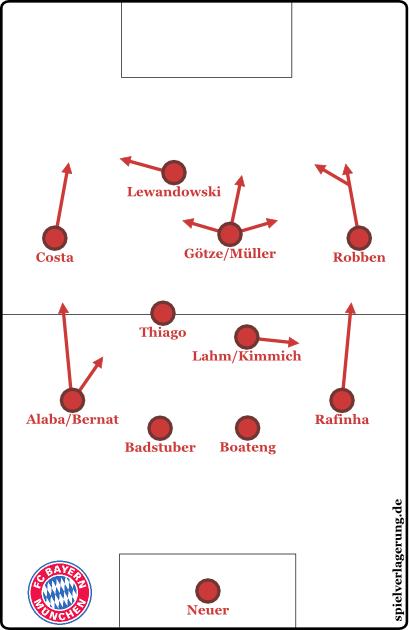 2015-07-28_Bayern-4231