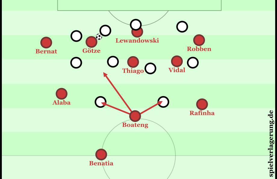 2015-07-28_Bayern-Boateng-Sechs