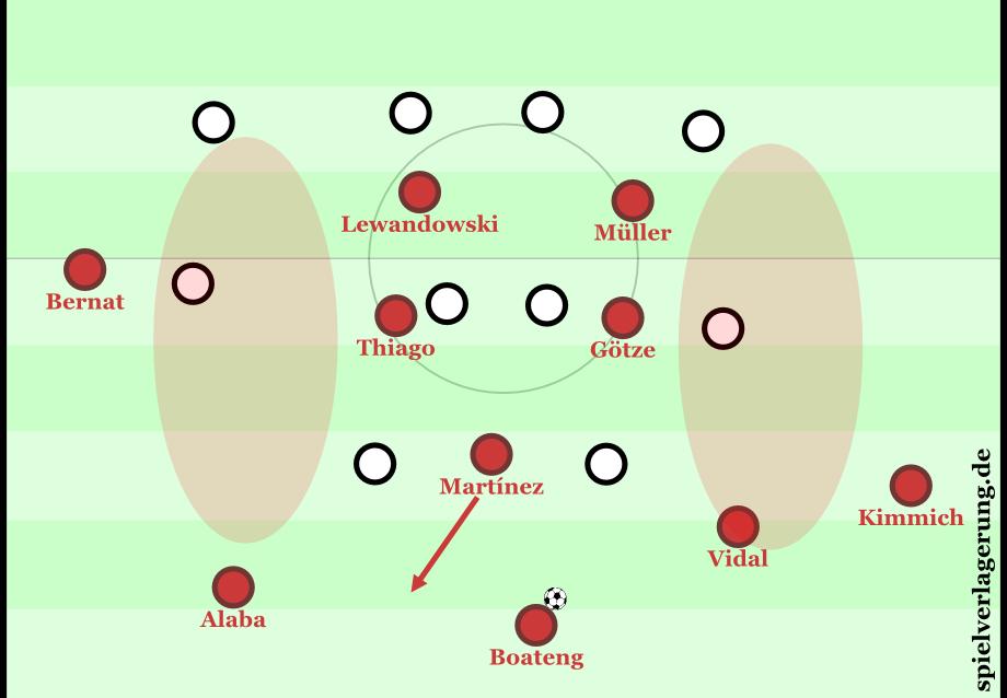 2015-07-28_Bayern-Halbraum-Alaba-Vidal